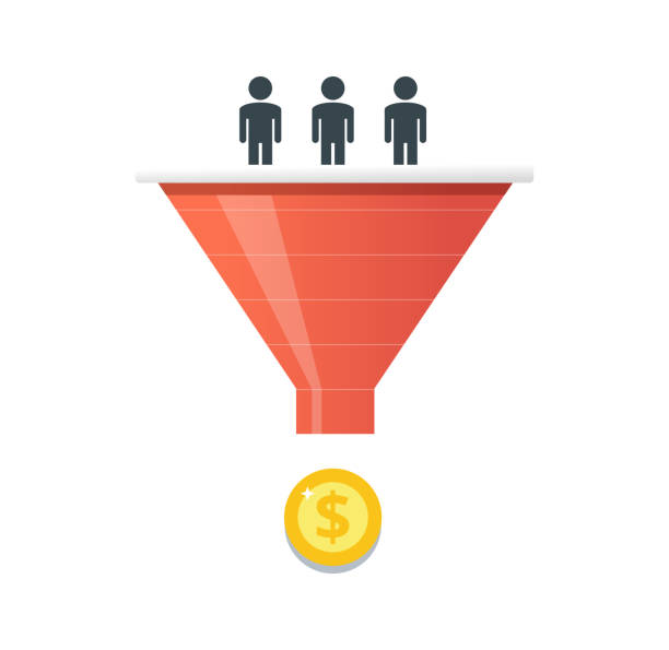 Привлечение клиентов по B2B и B2C
