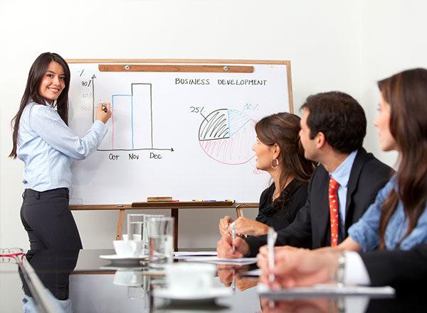 Вопросы курса MBA for Lady