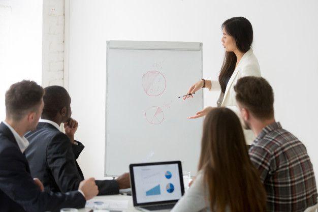аспекти маркетинг продажів